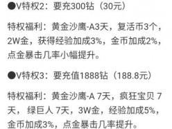 cf手游vip1-9价格表需要充多少钱 vip1-9价格及特权