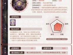 原神2.0版本新武器值得锻造吗 2.0新增锻造武器强度分析