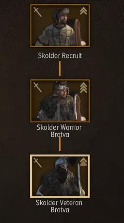骑马与砍杀2兵种大全