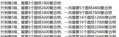 绝地求生第13赛季聚合物获得方法 齿轮SLR升级指南