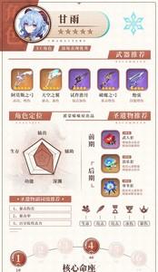 原神2.0版本冰系角色培养攻略