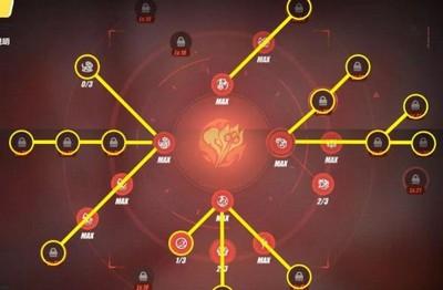 崩坏3后崩坏书卡萝尔玩法攻略