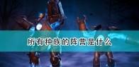 《国王的恩赐2》全种族阵营介绍