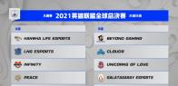 《LOL》S11世界赛冒泡赛抽签分组介绍
